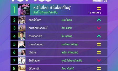 10 อันดับเพลงฮิตลูกทุ่ง Thailand TOP100 by JOOX ประจำวันที่ 22 มิถุนายน 2563