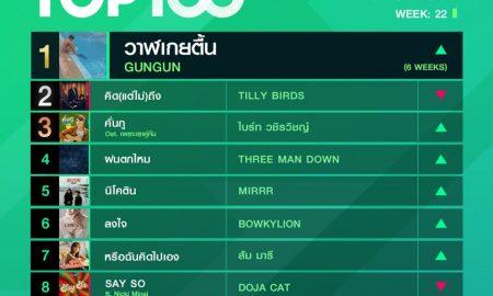 10 อันดับเพลงฮิต Thailand TOP100 by JOOX วันที่ 1 มิถุนายน 2563