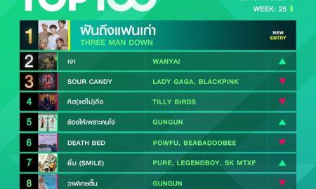 10 อันดับเพลงฮิต Thailand TOP100 by JOOX วันที่ 22 มิถุนายน 2563