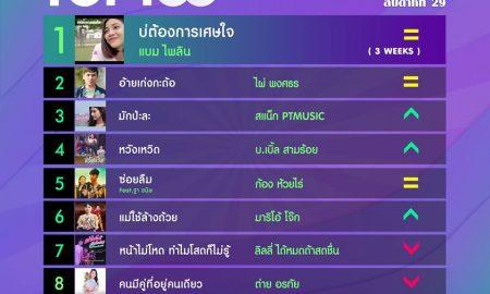 10 อันดับเพลงฮิตลูกทุ่ง Thailand TOP100 by JOOX ประจำวันที่ 20 กรกฎาคม 2563