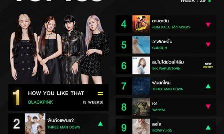 10 อันดับเพลงฮิต Thailand TOP100 by JOOX วันที่ 20 กรกฎาคม 2563