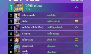 10 อันดับเพลงฮิตลูกทุ่ง Thailand TOP100 by JOOX ประจำวันที่ 31 กรกฎาคม 2563