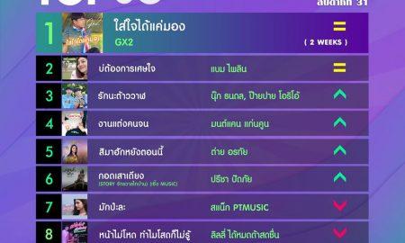 10 อันดับเพลงฮิตลูกทุ่ง Thailand TOP100 by JOOX ประจำวันที่ 7 สิงหาคม 2563
