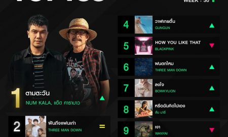 10 อันดับเพลงฮิต Thailand TOP100 by JOOX วันที่ 31 กรกฎาคม 2563