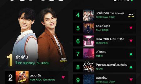 10 อันดับเพลงฮิต Thailand TOP100 by JOOX วันที่ 7 สิงหาคม 2563