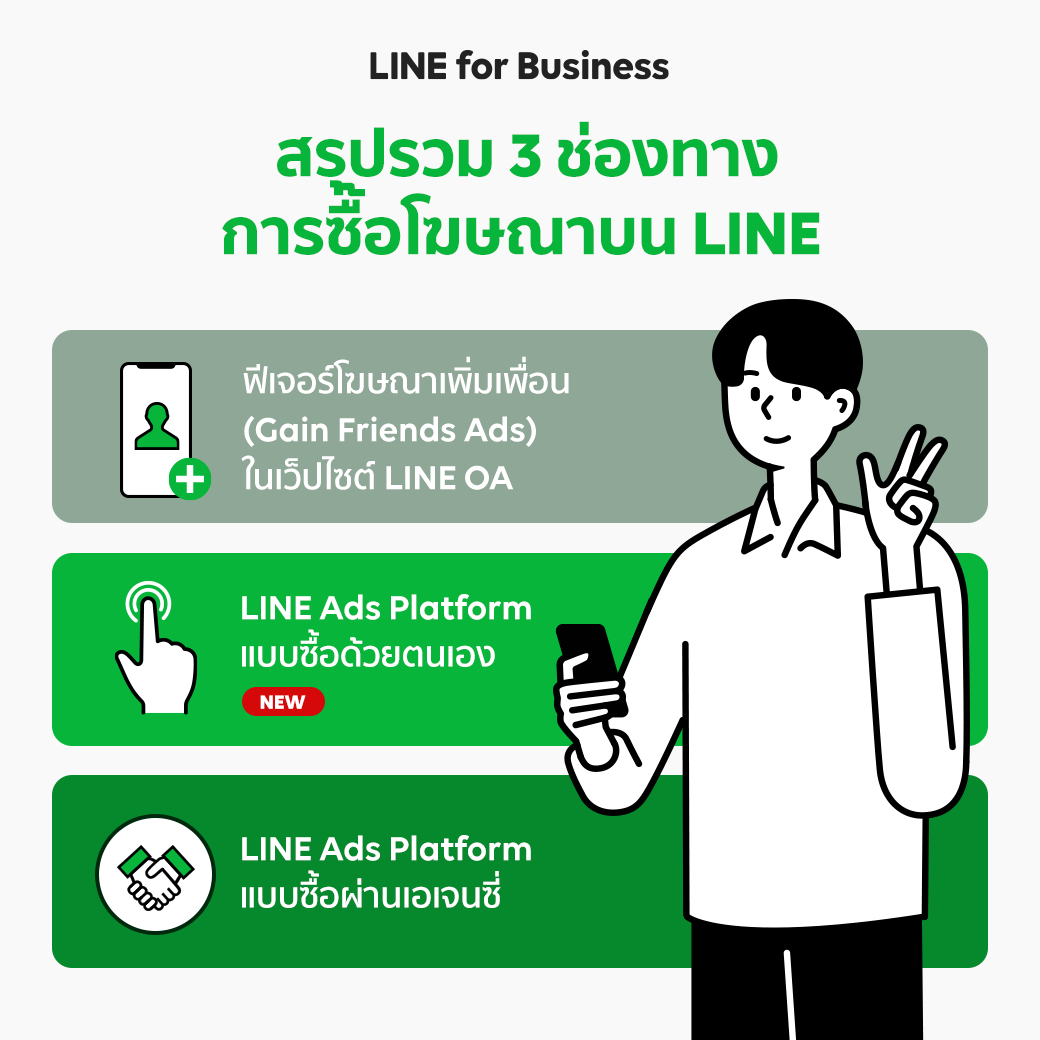 LINE Display Ads - Comparison_01