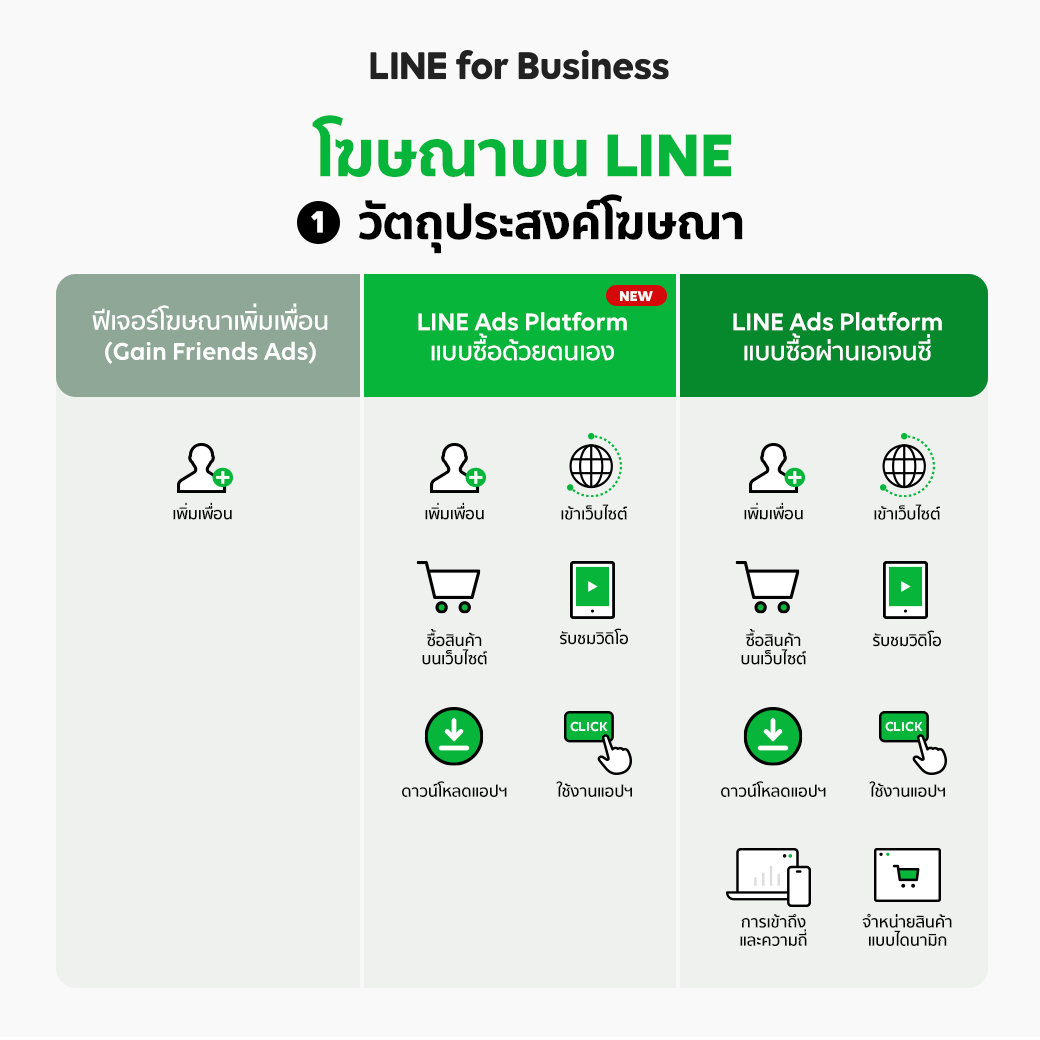 LINE Display Ads - Comparison_02