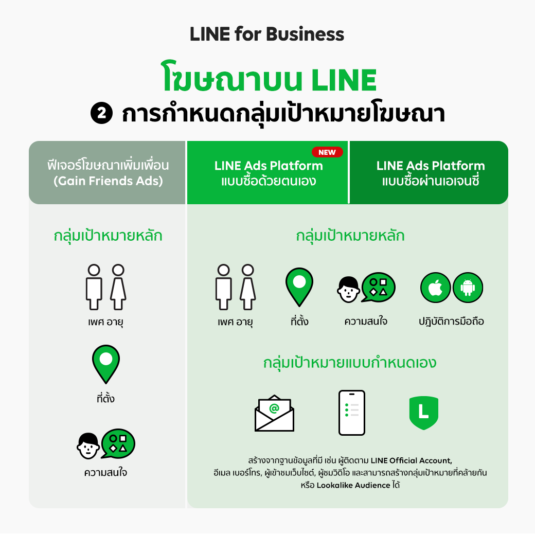 LINE Display Ads - Comparison_03