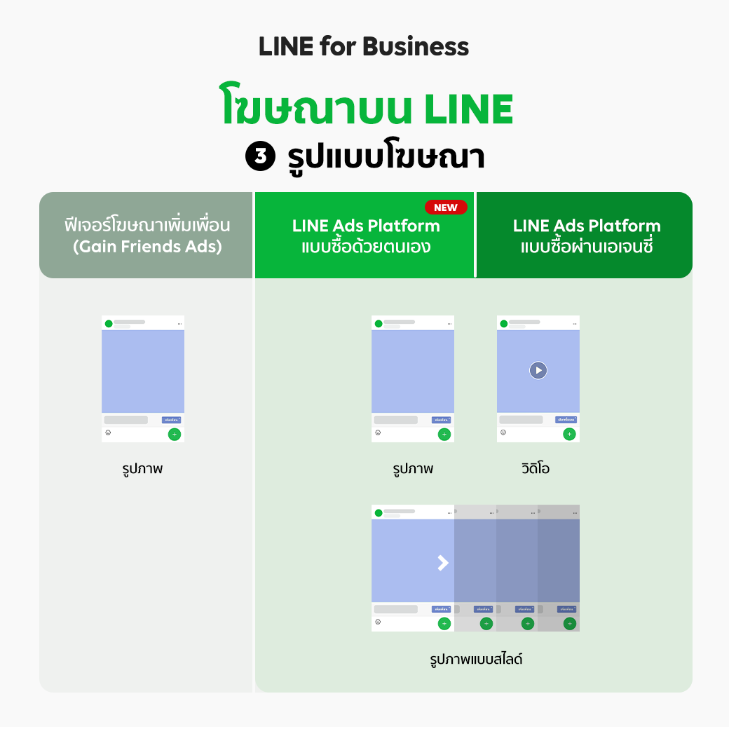 LINE Display Ads - Comparison_04