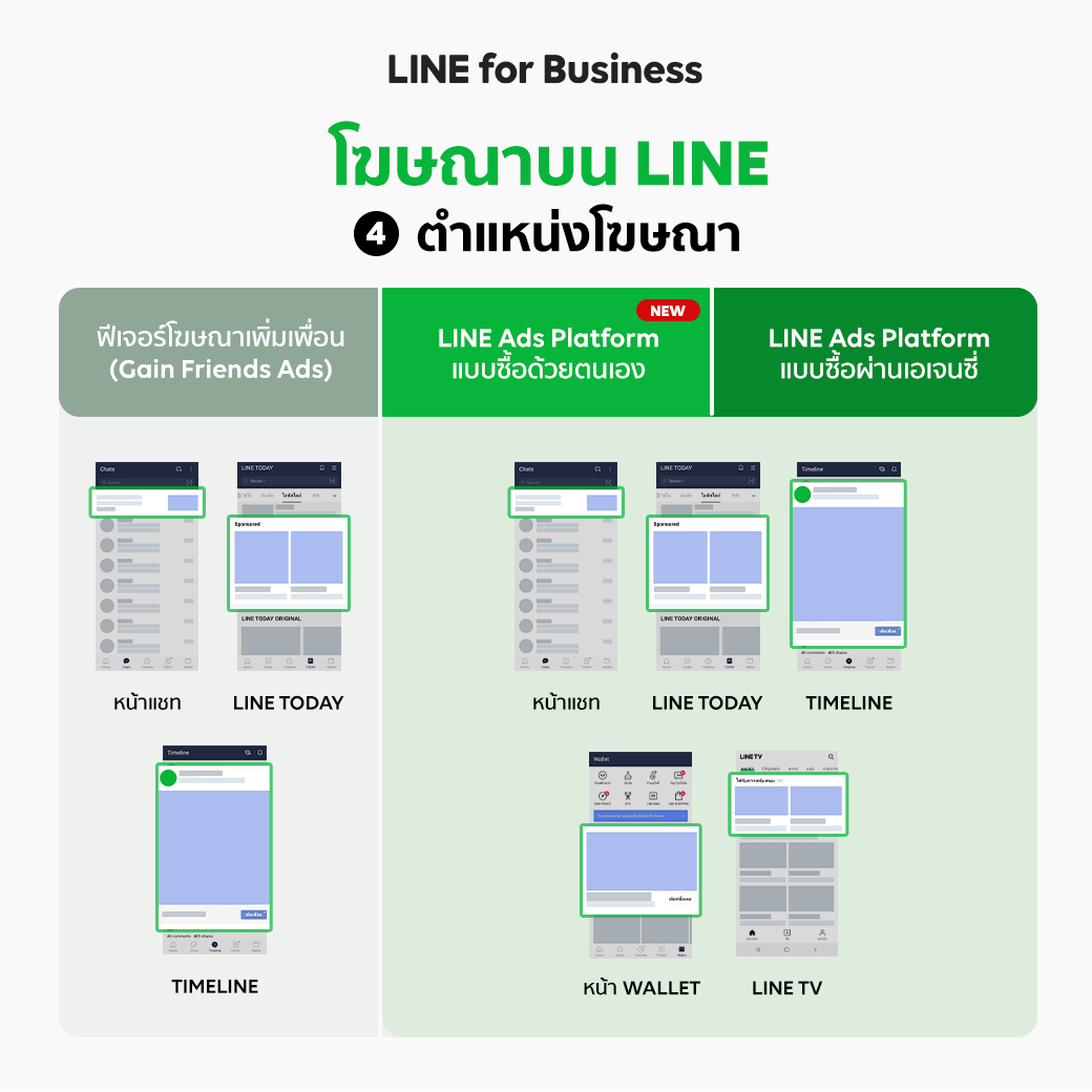 LINE Display Ads - Comparison_05