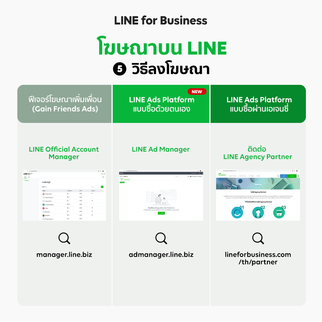 LINE Display Ads - Comparison_06